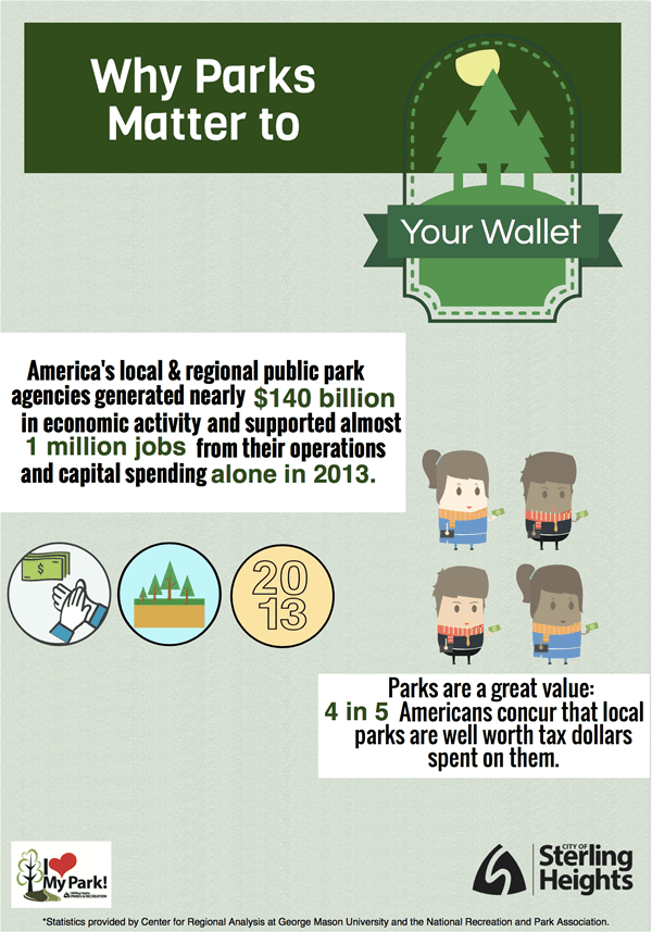 parks and your wallet