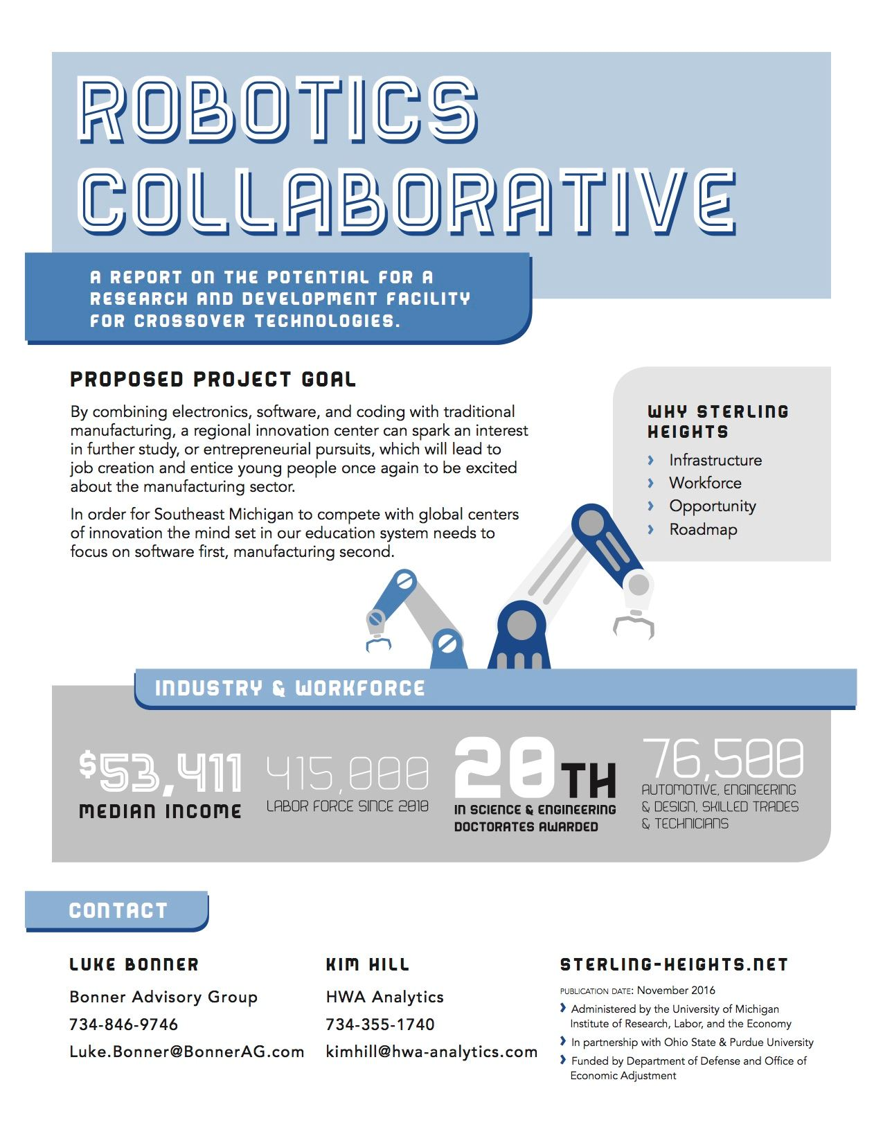 Robotics Collaborative Infographic